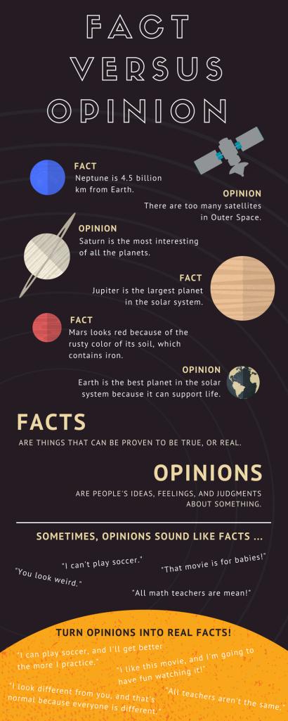 fact-versus-opinion